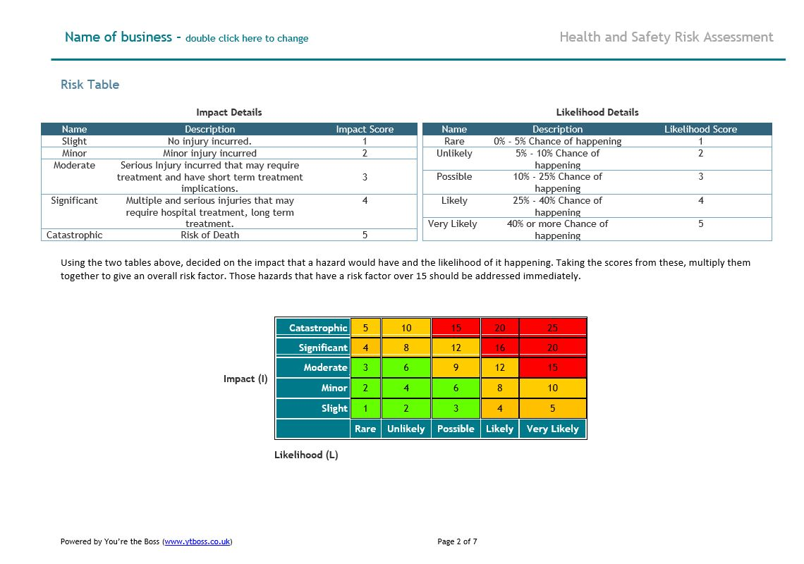 Risk-essment-form-and-guidance Risk Essment Template Volunteers on