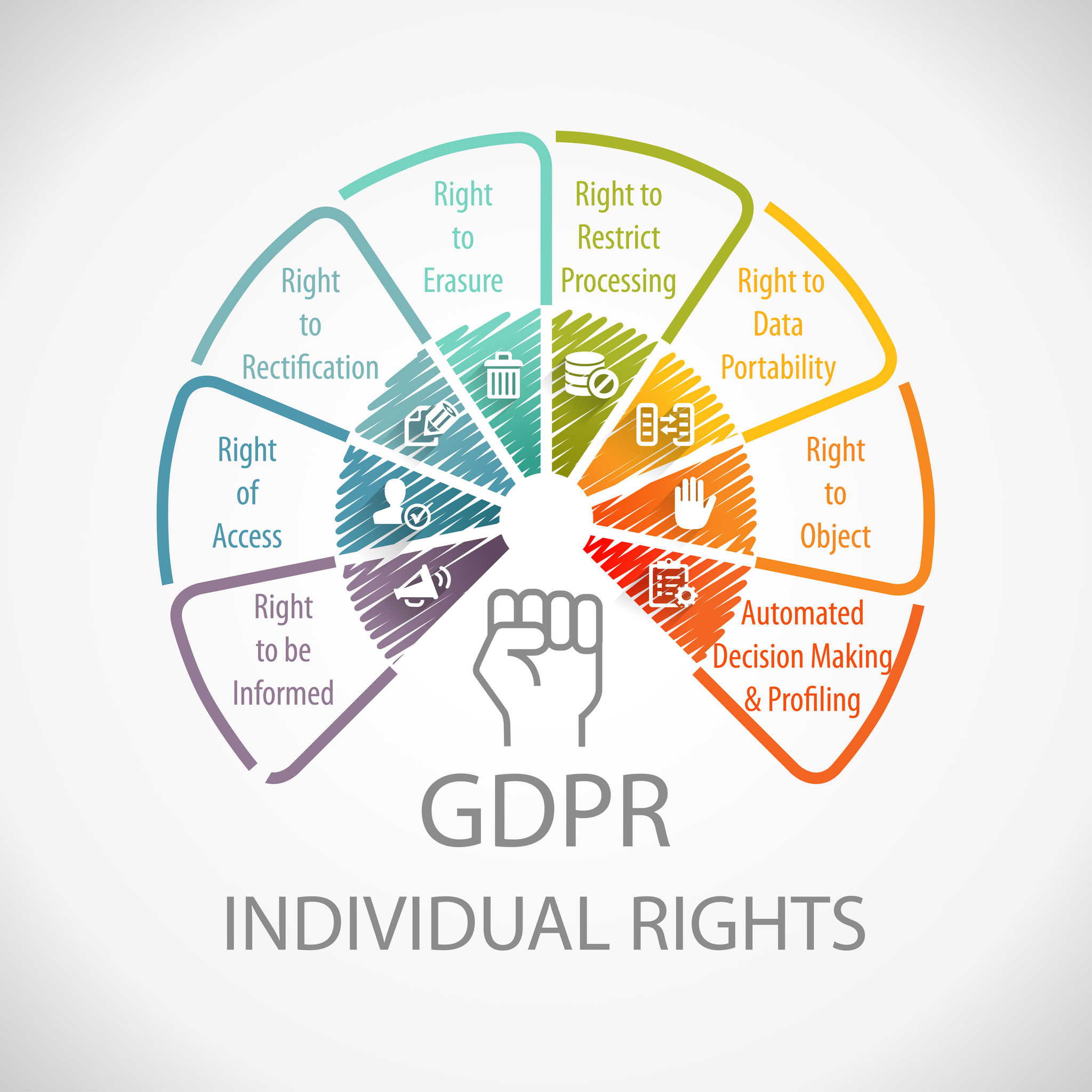 GDPR – Do you need help understanding what it means to you?
